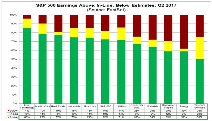 earnings vs analyst coverage.JPG