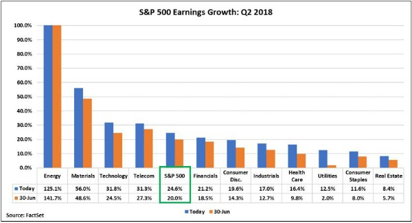 Q2 earnings.JPG
