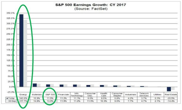 Earnings lookahead.JPG