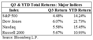 Q3 and YTD returns.JPG