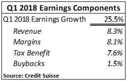 earnings components.JPG