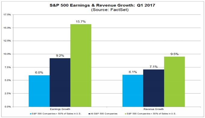 Earnings and Revenue Growth.JPG
