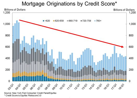 mortgage origination.JPG