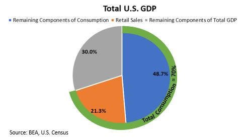 Total US GDP.JPG