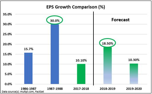 EPS Growth comparison.JPG