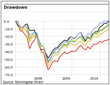Drawdowns.JPG