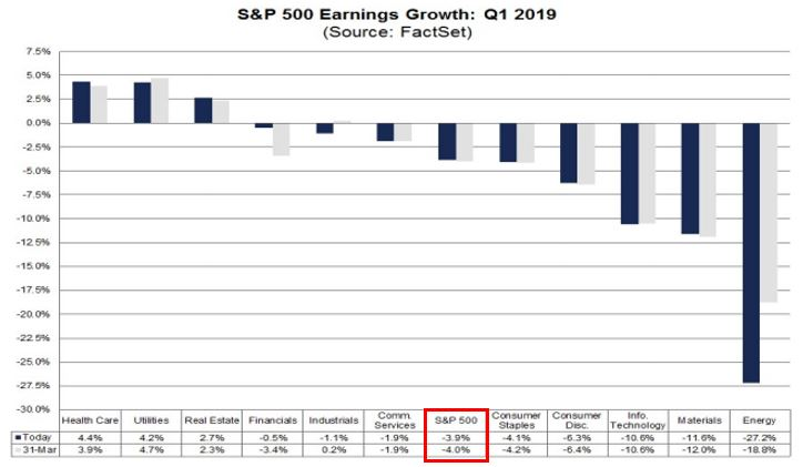 Q1 2019 earnings.JPG