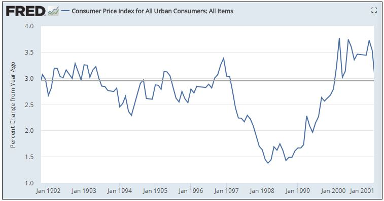 Inflation Prior economic expansion.JPG