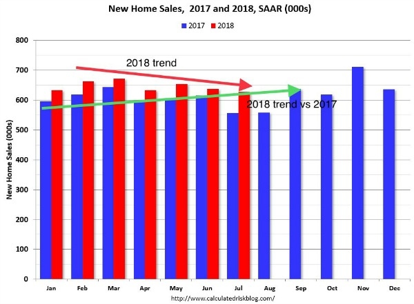 New Home Sales MoM.jpg
