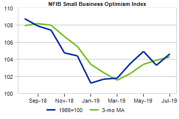 6 NFIB Small Business.png