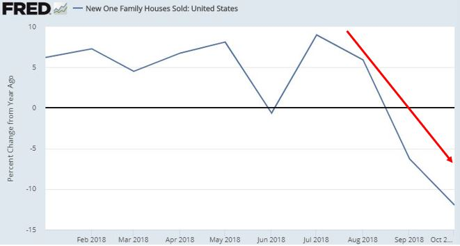 new home sales.JPG