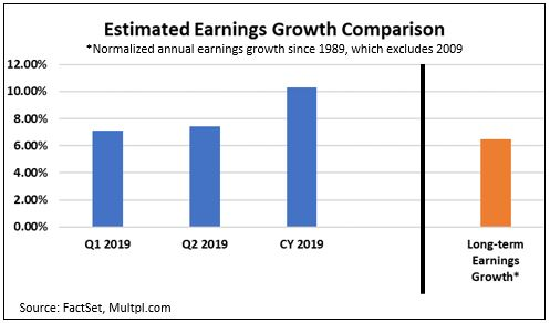 earnings growth comparison.JPG
