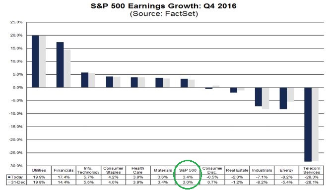 Q4 Earnings Insight.JPG