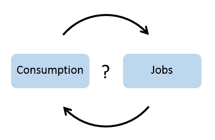 consumption jobs cycle
