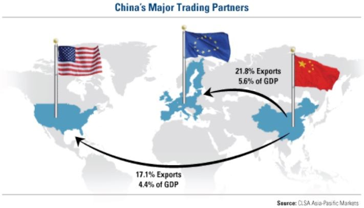 6 Chinas Major Trading Partners.jpg