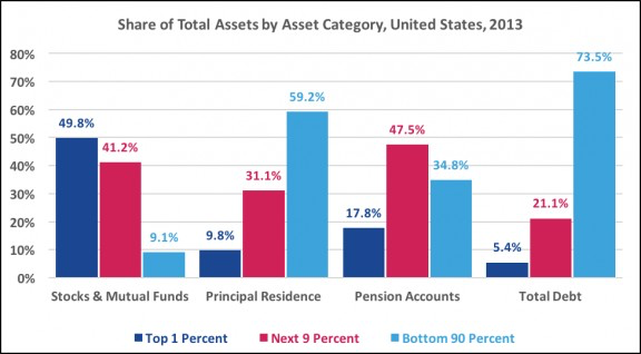 Share of total assets.png