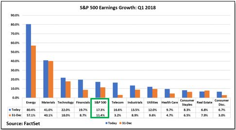 Q1 2018 EPS Growth.JPG