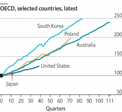Global Expansions - Economist - 20191014.png