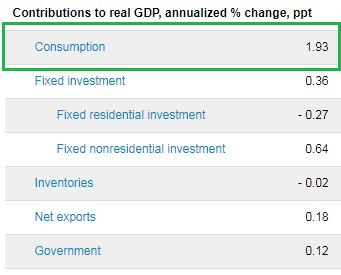 Contribution to GDP.JPG