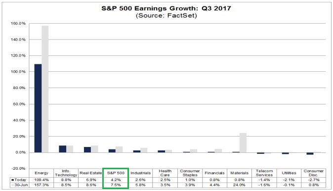 Q3 earnings growth.JPG