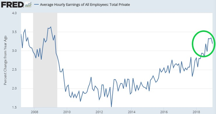 Wage Growth.jpg