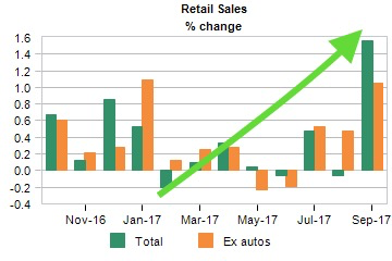 Retail sales.png