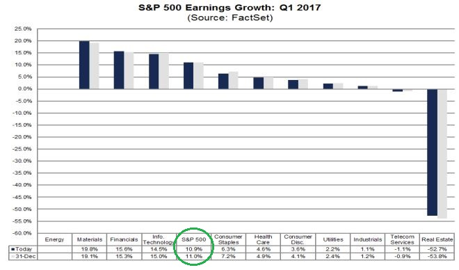 FY 2017 Earnings Insight.JPG