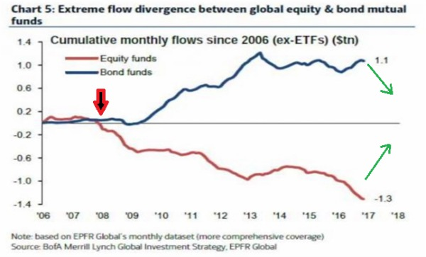 hist_fund flows.png