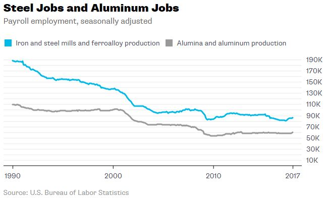 Steel Jobs and Aluminum Jobs.JPG