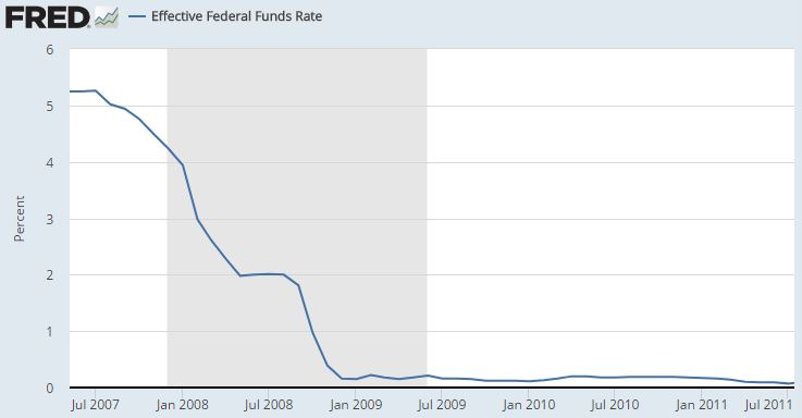 Fed funds rate.JPG