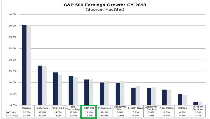 CY 2018 earnings growth.JPG