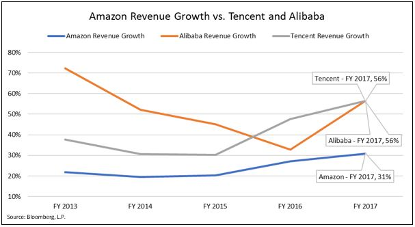Revenue Growth.JPG