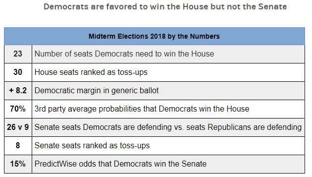 midterm elections by the numbers.JPG