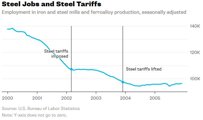 Steel Jobs and Steel Tariffs.JPG