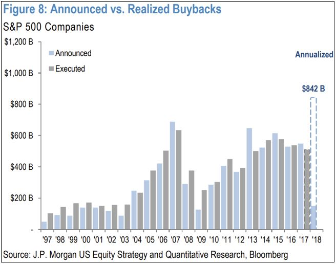 Share buybacks.JPG
