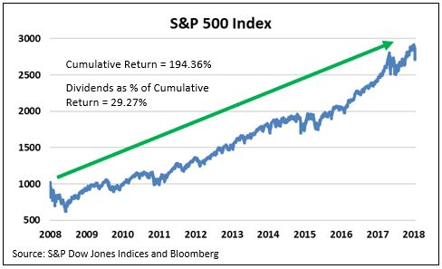 SP 500 index.JPG