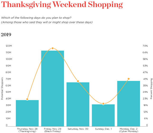 1 Thanksgiving Weekend Shopping.png