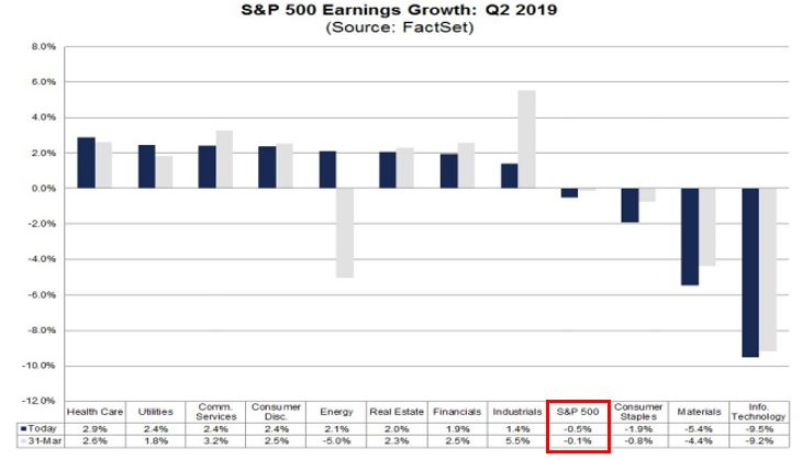 Q2 2019 earnings.JPG