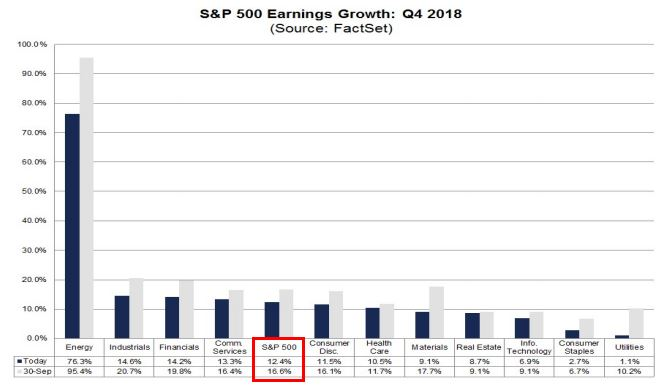 Earnings growth.JPG