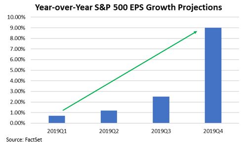 EPS growth projections.JPG