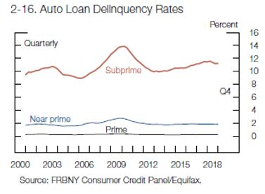 Default rates.JPG
