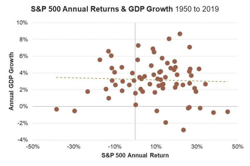 3 GDP & Returns.jpg