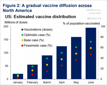 2 Vaccine Diffusion.png