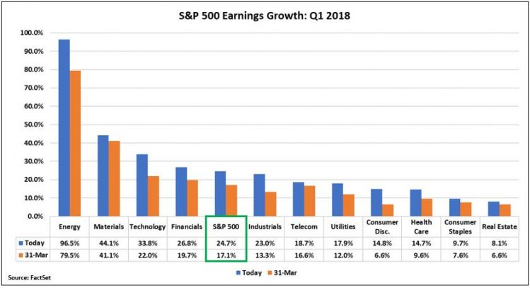 Q1 eps growth.JPG