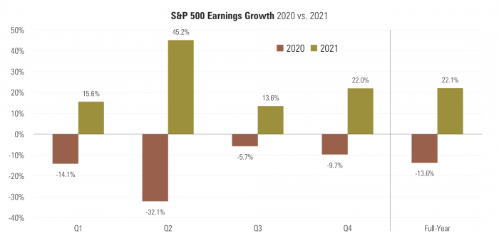 7 SPX EPS Growth.png