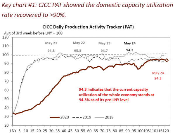 1 China Economy Capacity (CICC).png