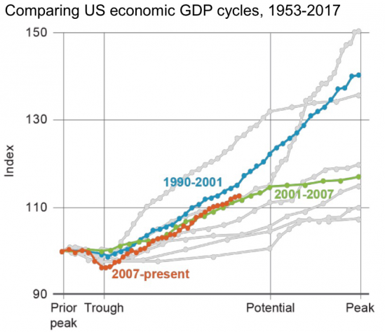 GDP Cycles.png