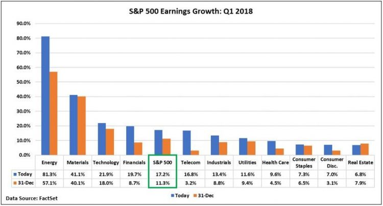 11 S&P 500 Earnings Growth.jpg