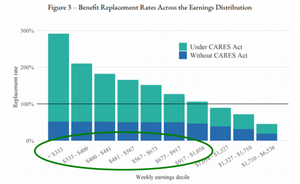 2 Replacement Rates by Income (UofChicago).png