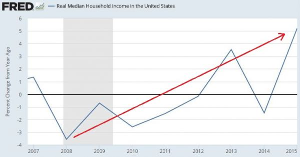 Median Household Income.JPG